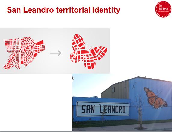 SL Identity